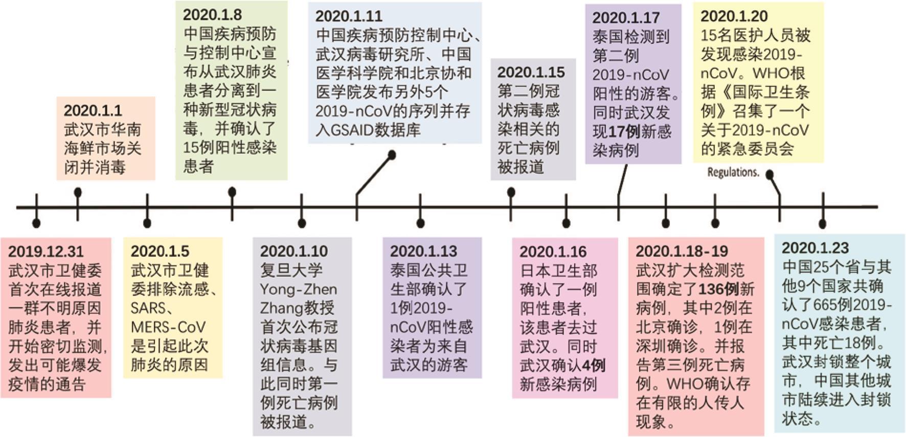 Sars 日本 感染 厚生労働省:健康:結核・感染症に関する情報