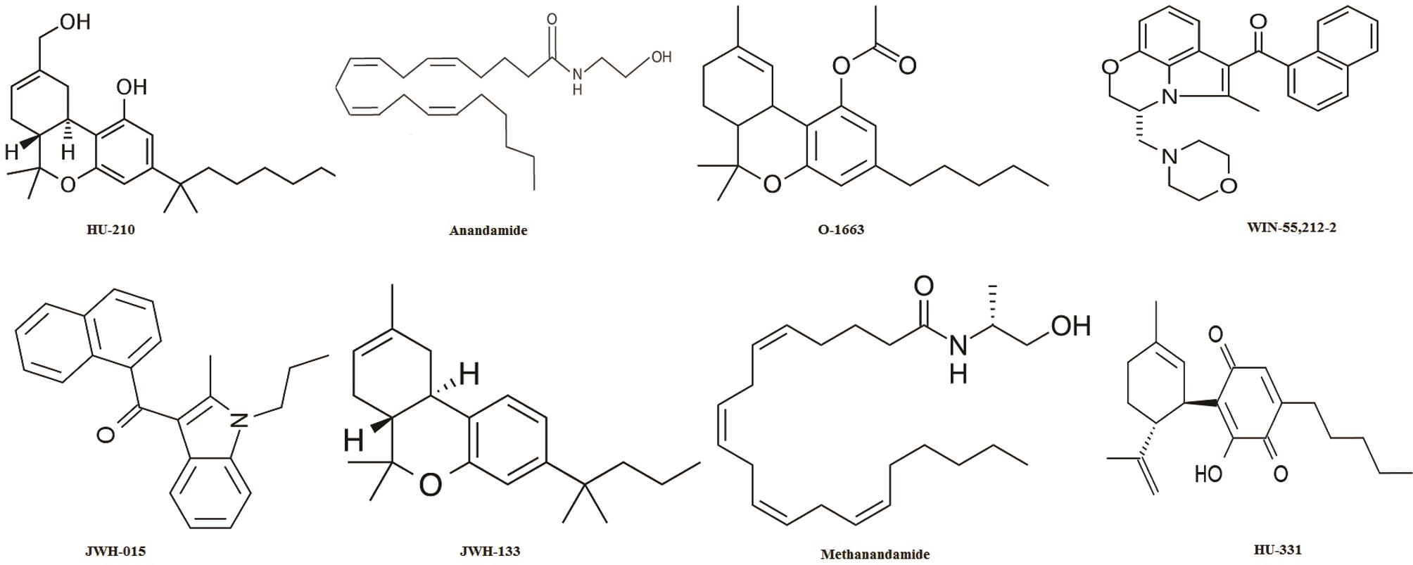 Structures of various cannabinoid analogues.
